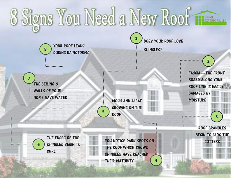 8 Signs You Need A New Roof